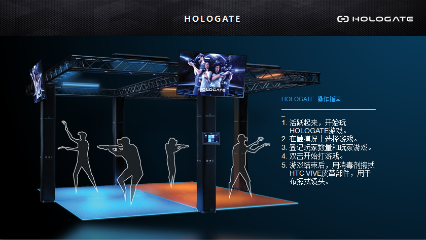 hologate_guide2